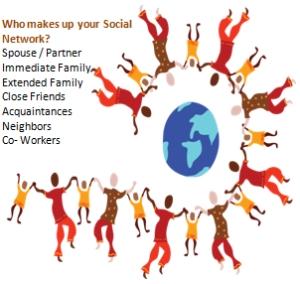 social-wellness