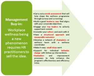 workplace-wellness1